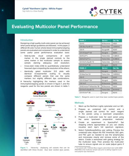 Evaluating Multicolor Panel White Paper
